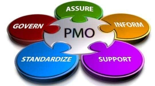 PMOs Help Resilience and Sustainability of Organisations